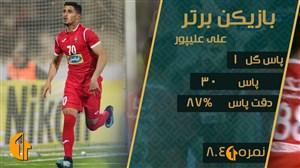 علی علیپور، بهترین بازیکن دیدار پرسپولیس - سایپا