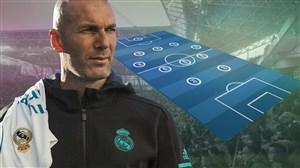 ترکیب احتمالی رئال مادرید در سال آینده زیر نظر زیدان