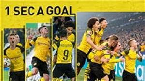 مرور تمام 101 گل دورتموند در فصل 19-2018