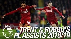 پاسگلهای رابرتسون و آرنولد در لیگ جزیره 19-2018
