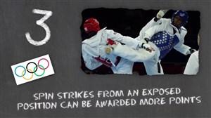 7 نکته درباره تکواندو در المپیک