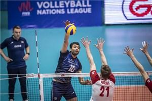 غفور و موسوی، غایبان ایران برابر بلغارستان