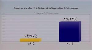نظر عجیب مردم درباره تعطیلی لیگ برتر ایران