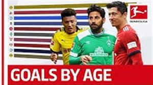 رکورد داران گلزنی با شرایط سنی مختلف در بوندسلیگا