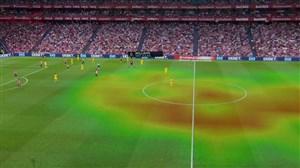 تکنولوژی هیت مپ بازیکنان در فصل جدید لالیگا