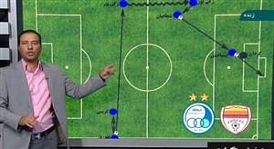 بررسی آمار و آنالیز بازیهای هفته دوم لیگ برتر