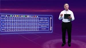 آموزش مفاهیم فوتبال با استاد مجید جلالی