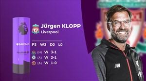 یورگن کلوپ؛ برترین مربی ماه سپتامبر لیگ جزیره