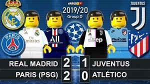 حساسترین رقابتهای جام باشگاههای اروپا به روایت لگو