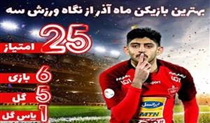 مهدی ترابی بهترین بازیکن ماه آذر لیگ برتر ایران