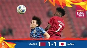 خلاصهبازیامید ژاپن 1 - امید قطر 1 (زیر23سال)