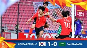 خلاصه بازی امید کره جنوبی  1- امید عربستان 0