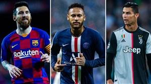 فهرست پردرآمدترین بازیکنان و مربیان فوتبال دنیا