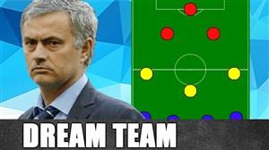 تیم منتخب و ایده آل ژوزه مورینیو