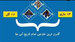 بهترین و بدترین بازیکنان خارجی تاریخ لیگ برتر در استقلال