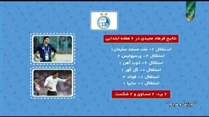 مقایسه نتایج مربیان سابق استقلال در 6 بازی ابتداییشان