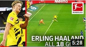 عملکرد خوب هالند در بوندسلیگا; 18 گل در 20 بازی