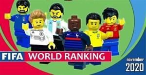 شبیه سازی بیست تیم برتر در رنکینگ فیفا