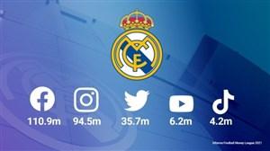 رئالمادرید پرهوادارترین باشگاه جهان در فضای مجازی