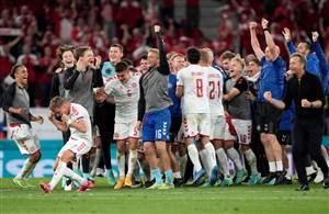 یورو 2020؛ کدام تیمها به مرحله حذفی صعود کردهاند؟